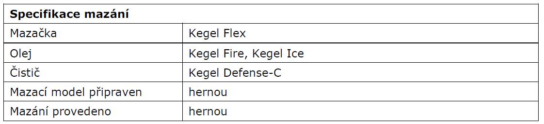 Specifikace mazání na herně